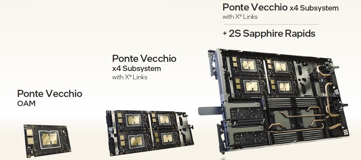 Ponte Vecchio products