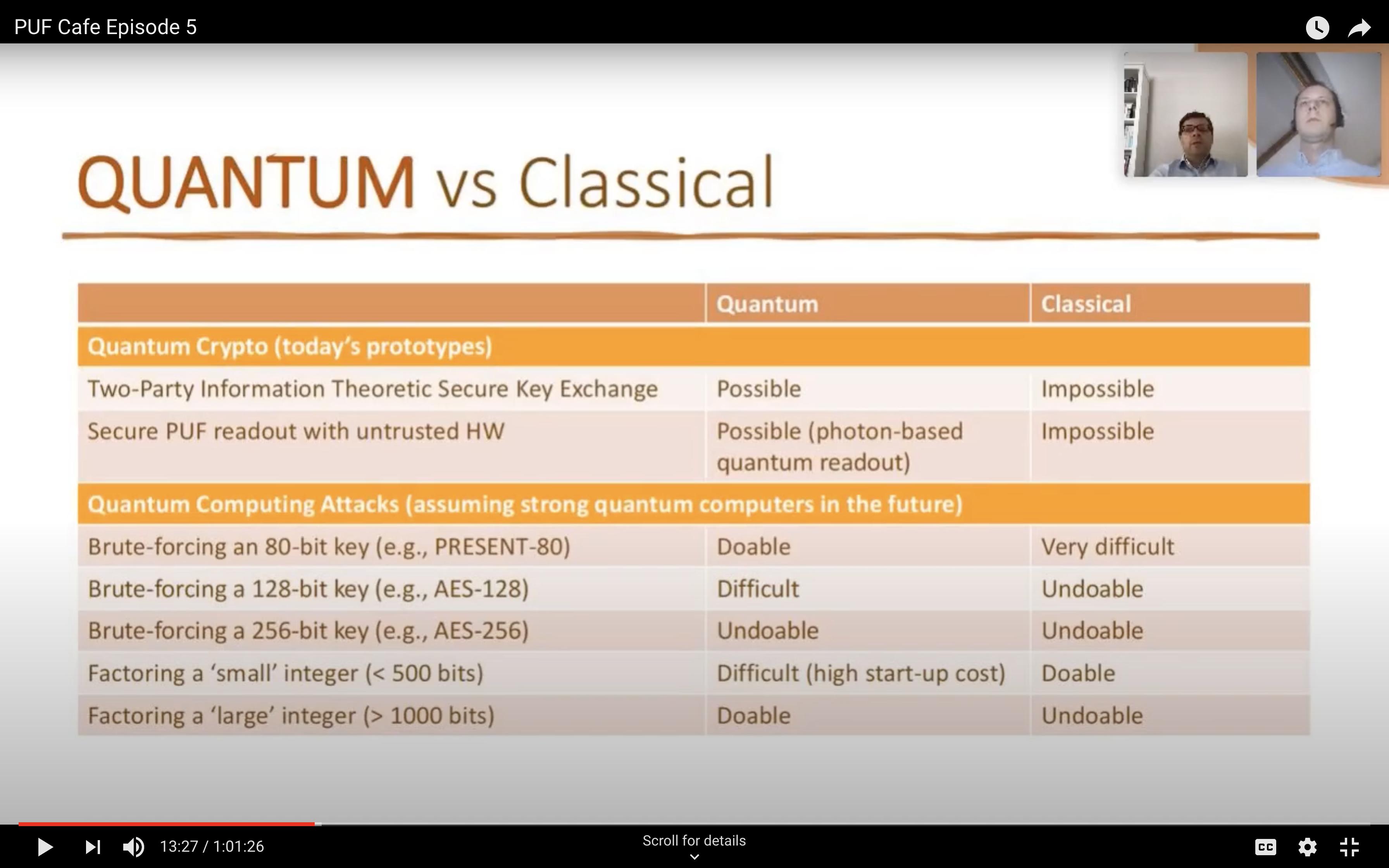 Quantum vs Classical