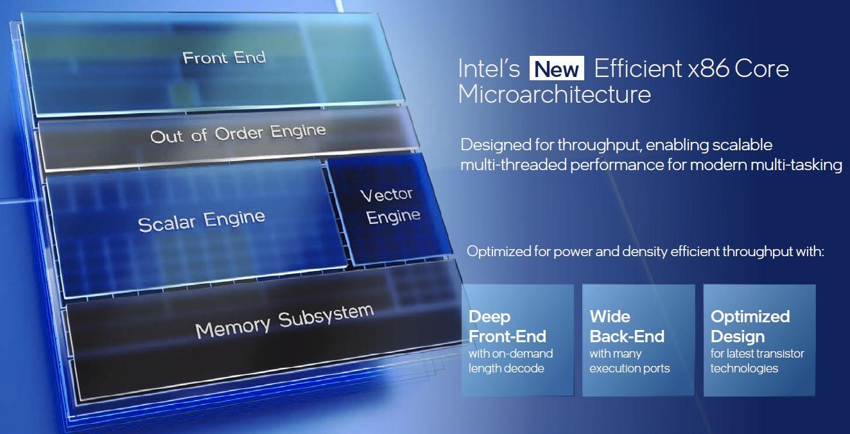 efficient core Intel Architecture Day