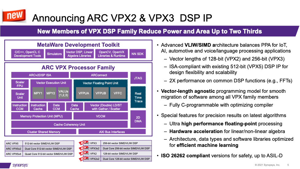 Announcing ARC VPX2 and VPX3 DSP IP