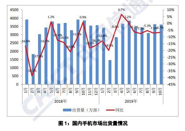 China Realestate 2021