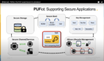 PUFiot Supporting Secure Applications