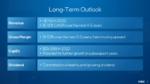 Intel Longterm look 2021 SemiWiki